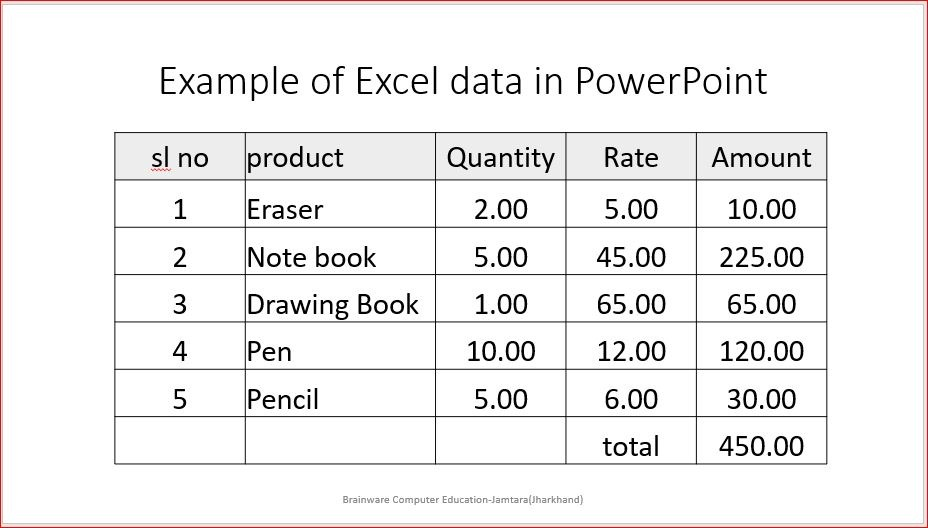 Powerpoint project gseasytech 5 -Microsoft PowerPoint 2019