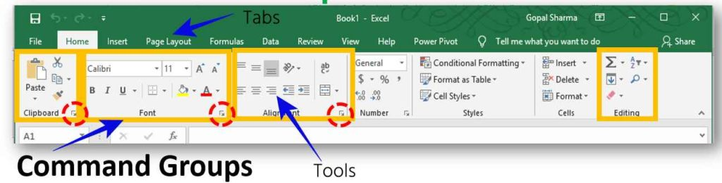 Tab command groups and tool